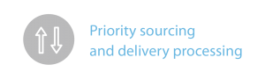 Priority sourcing and delivery processing